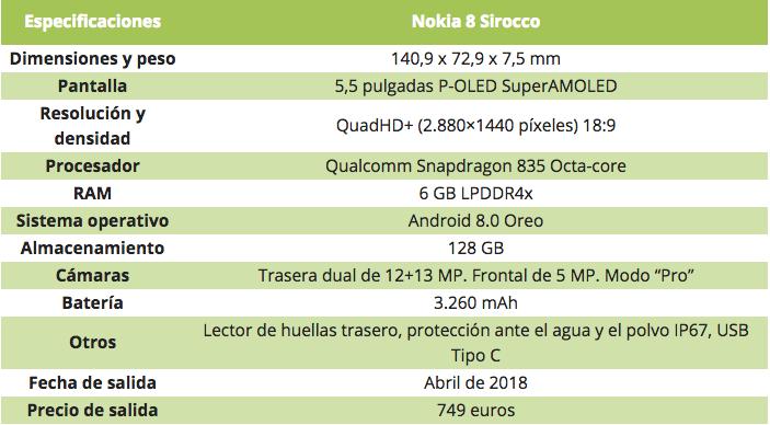 Nokia 8 Sirocco primeras impresiones